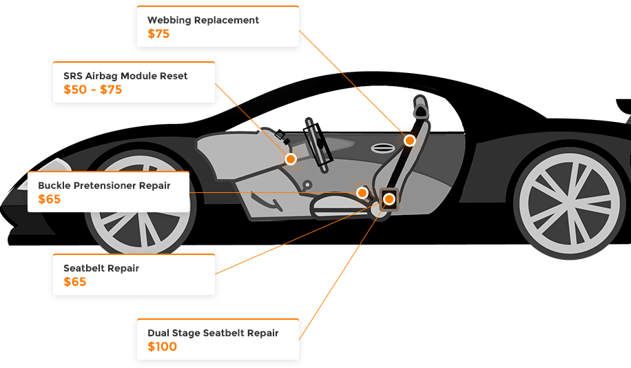 Srs Airbag Module Reset Service